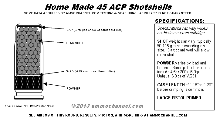 45 ACP Shotshell Specifications
